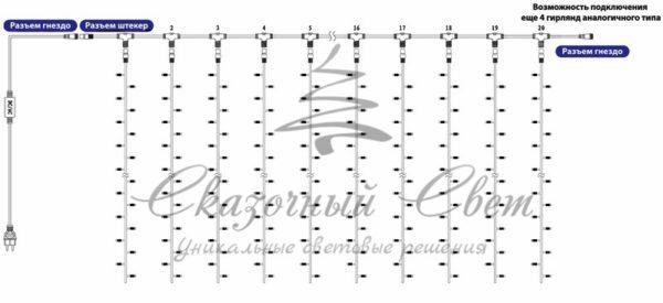 """Гирлянда """"Светодиодный Дождь"""" 2х3м, постоянное свечение, прозрачный провод, 230 В, диоды ЖЁЛТЫЕ, 448 LED 1"""
