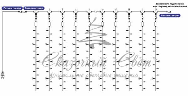 """Гирлянда Айсикл (бахрома) светодиодный, 5,6 х 0,9 м, с эффектом мерцания,черный провод """"КАУЧУК"""", 230 В, диоды белые, 240 LED NEON-NIGHT 1"""
